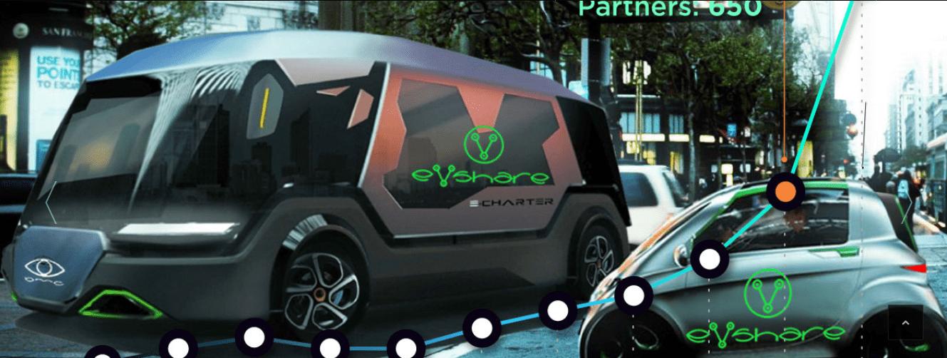 autos electricos de bravo motor company