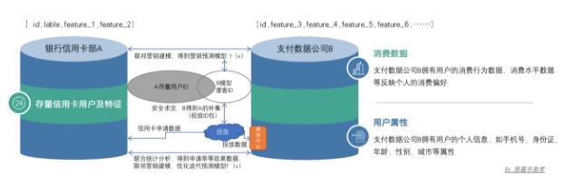 El próximo dividendo del tráfico financiero: tráfico de dominio privado basado en escenarios